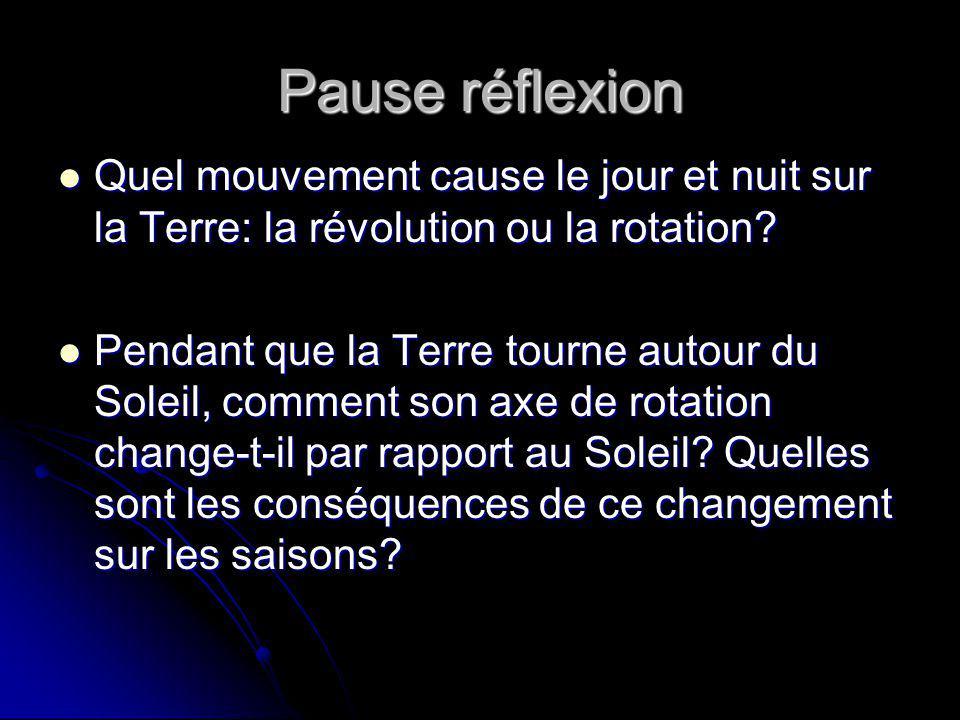 Pause réflexion Quel mouvement cause le jour et nuit sur la Terre: la révolution ou la rotation