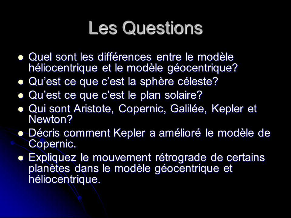 Les Questions Quel sont les différences entre le modèle héliocentrique et le modèle géocentrique Qu'est ce que c'est la sphère céleste