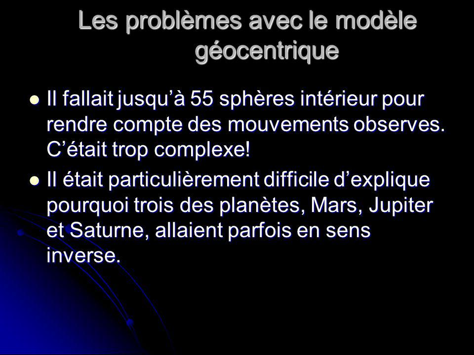 Les problèmes avec le modèle géocentrique