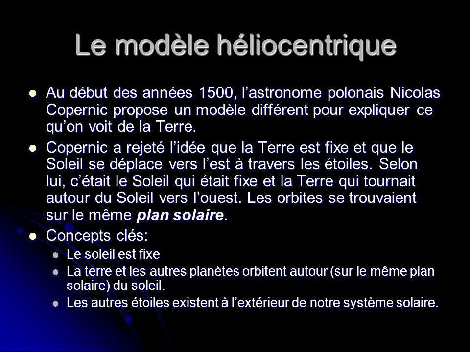 Le modèle héliocentrique