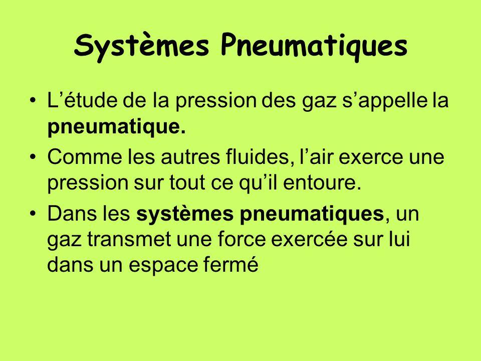 Systèmes Pneumatiques