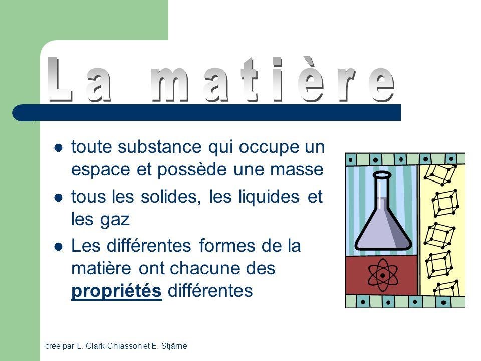 La matière toute substance qui occupe un espace et possède une masse