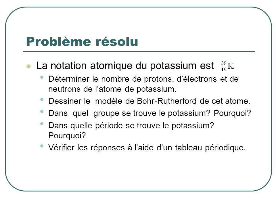 Problème résolu La notation atomique du potassium est
