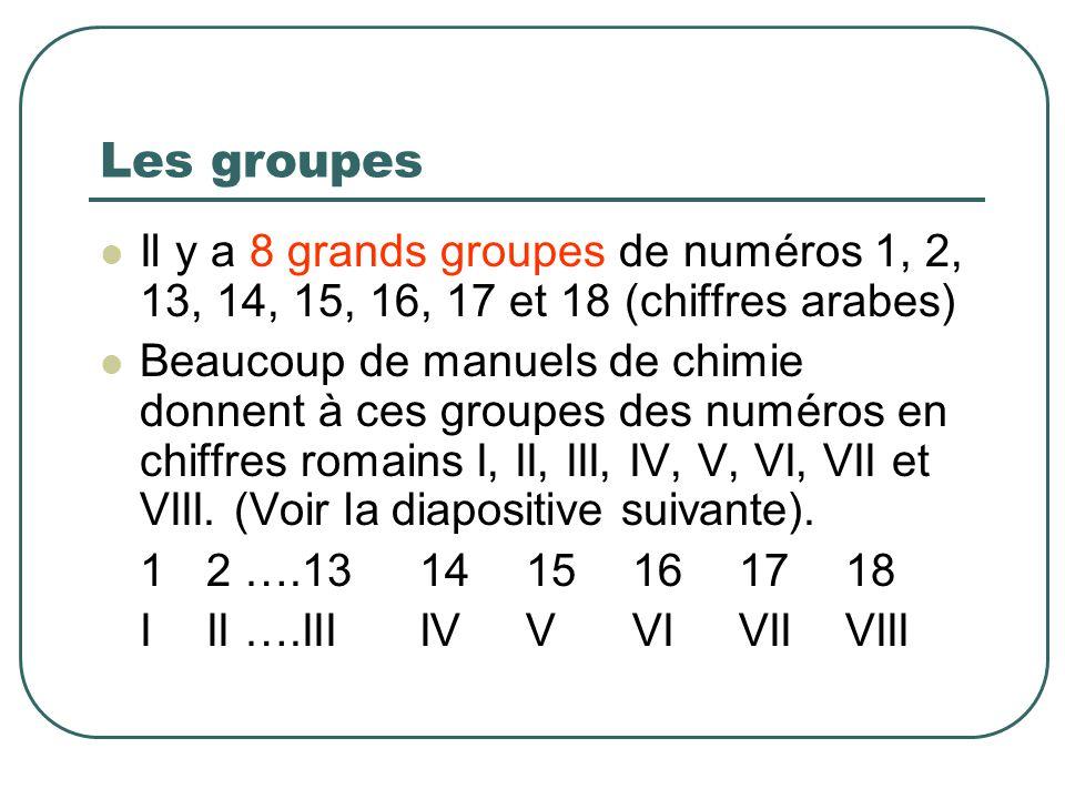 Les groupes Il y a 8 grands groupes de numéros 1, 2, 13, 14, 15, 16, 17 et 18 (chiffres arabes)
