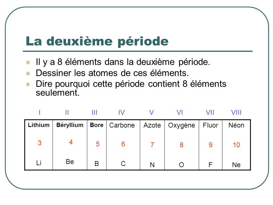 La deuxième période Il y a 8 éléments dans la deuxième période.