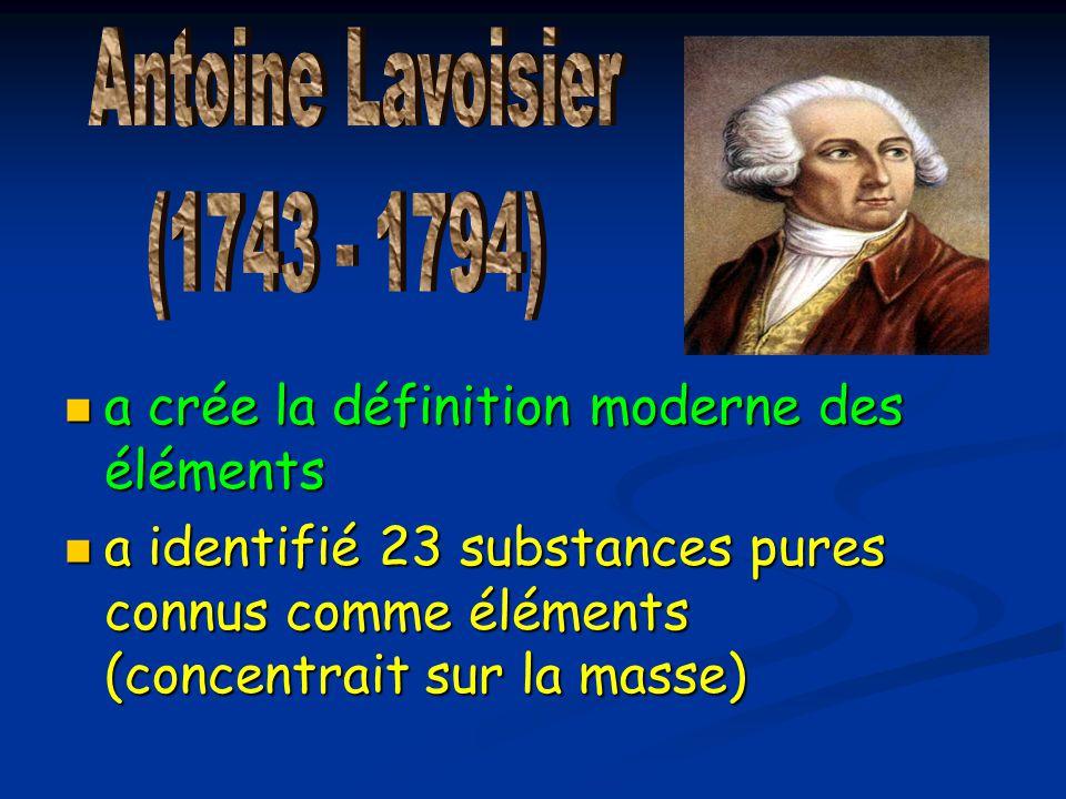 Antoine Lavoisier (1743 - 1794) a crée la définition moderne des éléments.