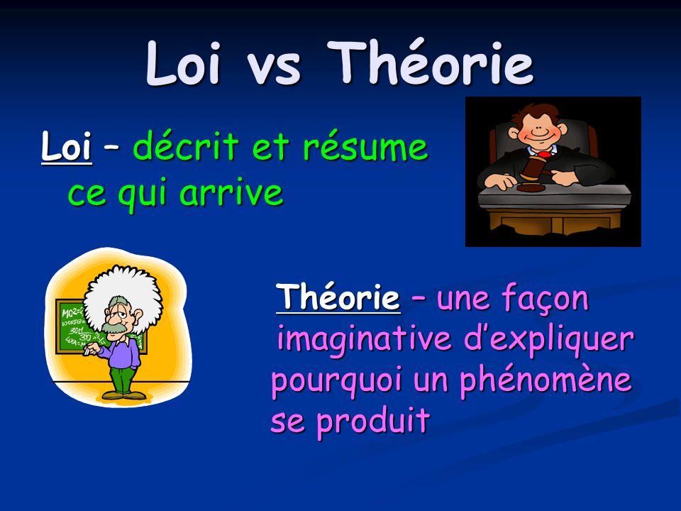 Loi vs Théorie Loi – décrit et résume ce qui arrive