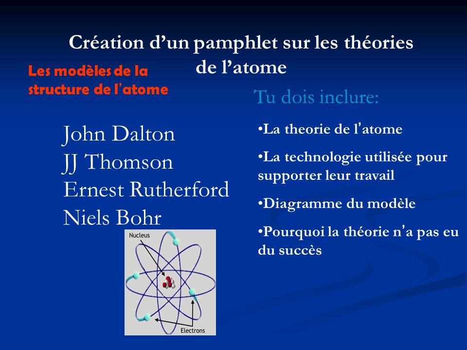 Création d'un pamphlet sur les théories de l'atome