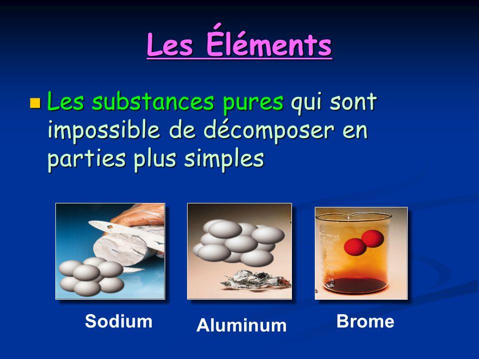 Les Éléments Les substances pures qui sont impossible de décomposer en parties plus simples. Sodium.
