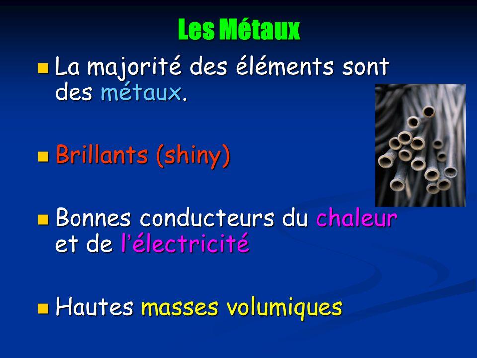 Les Métaux La majorité des éléments sont des métaux. Brillants (shiny)