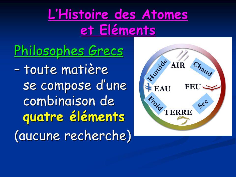 L'Histoire des Atomes et Eléments