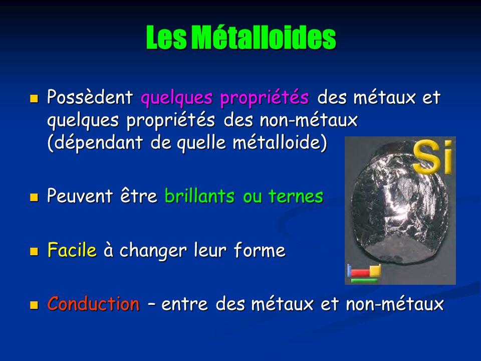Les Métalloides Possèdent quelques propriétés des métaux et quelques propriétés des non-métaux (dépendant de quelle métalloide)