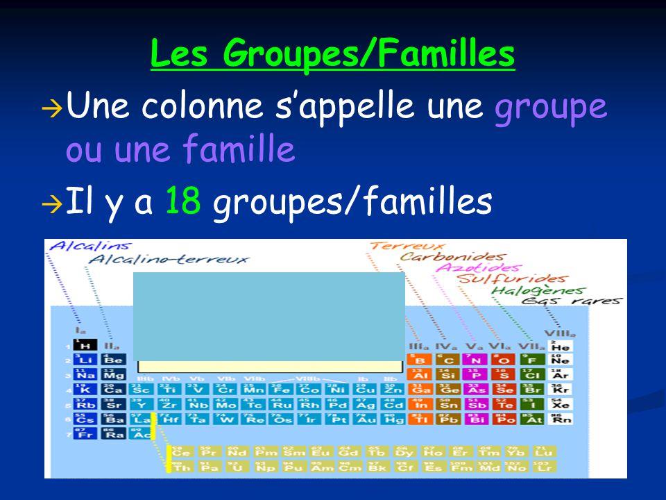 Les Groupes/Familles Une colonne s'appelle une groupe ou une famille Il y a 18 groupes/familles