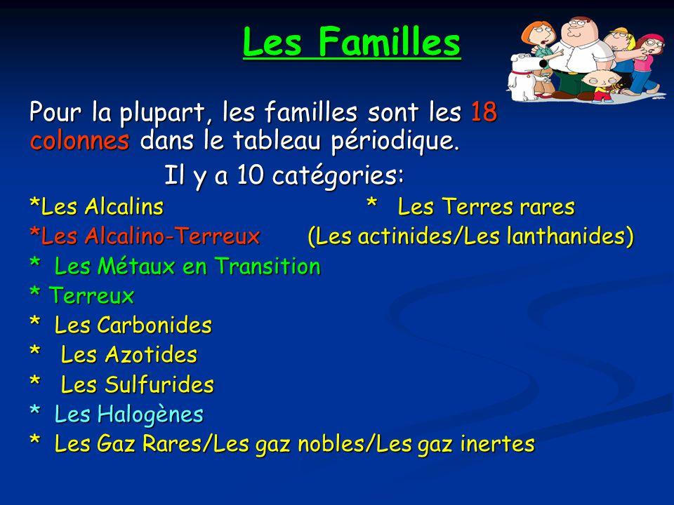 Les Familles Pour la plupart, les familles sont les 18 colonnes dans le tableau périodique. Il y a 10 catégories: