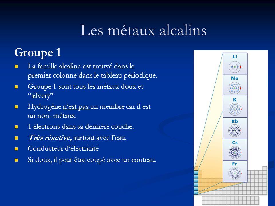 Les métaux alcalins Groupe 1