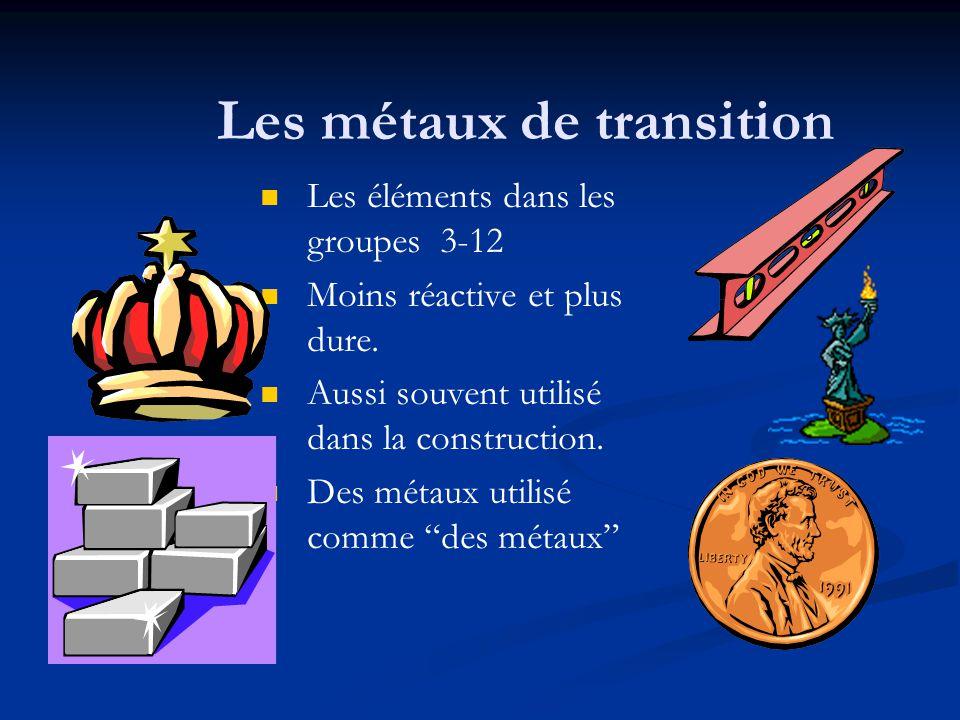 Les métaux de transition