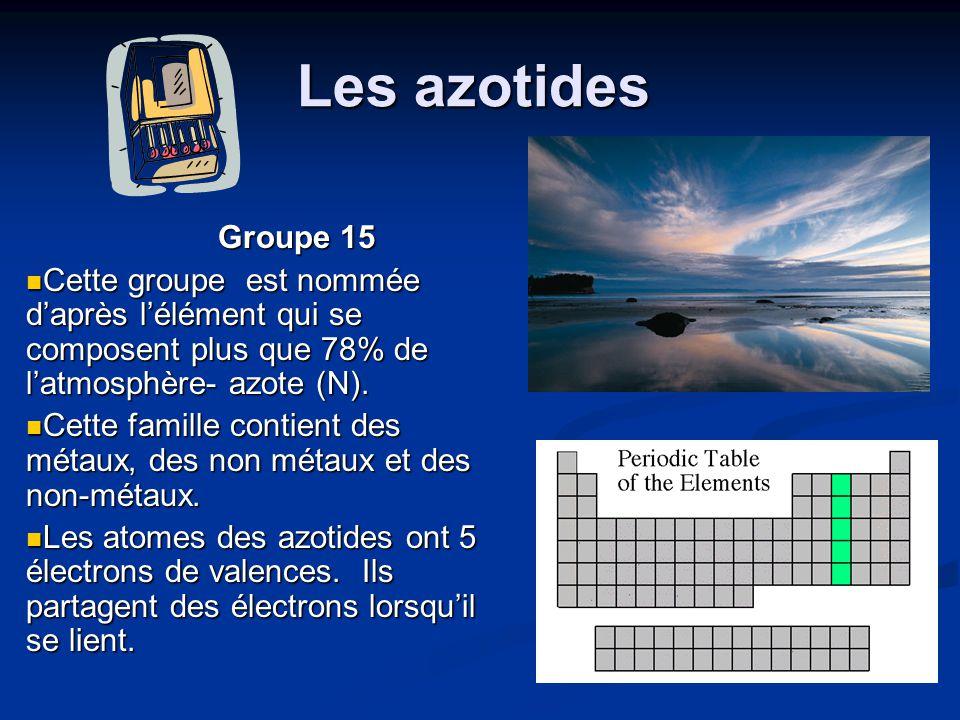 Les azotides Groupe 15. Cette groupe est nommée d'après l'élément qui se composent plus que 78% de l'atmosphère- azote (N).