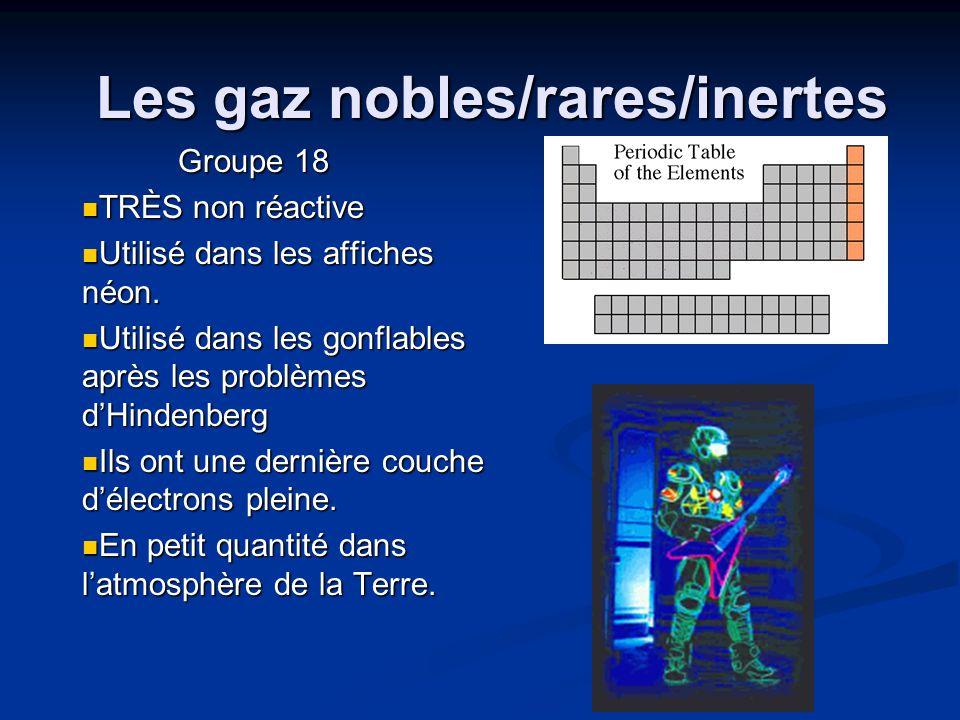 Les gaz nobles/rares/inertes