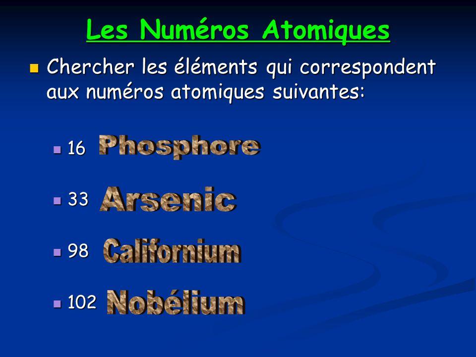Les Numéros Atomiques Phosphore Arsenic Californium Nobélium