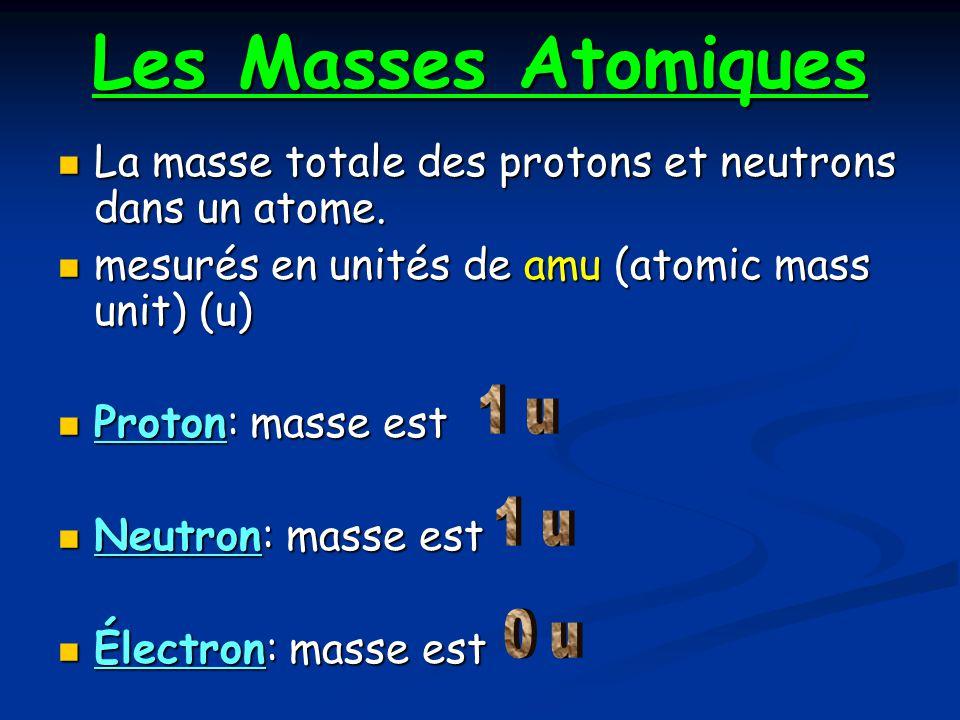 Les Masses Atomiques 1 u 1 u 0 u