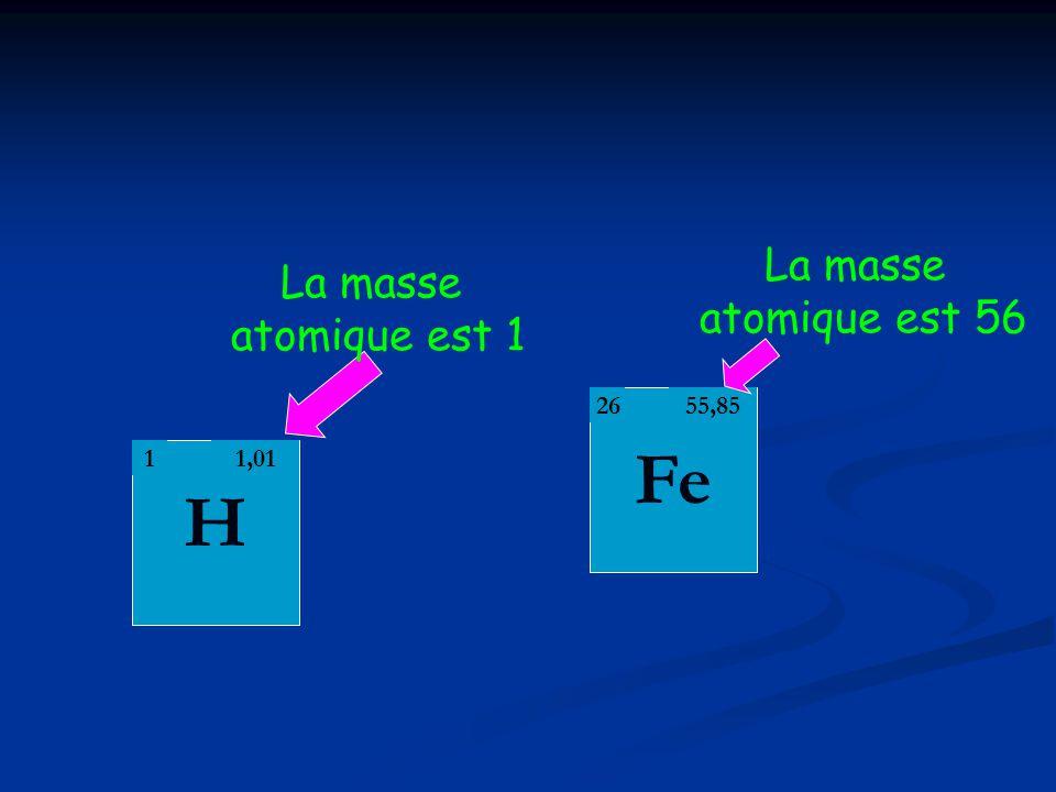 La masse atomique est 56 La masse atomique est 1 Fe 26 55,85 1 H 1,01