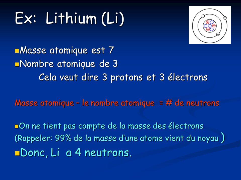 Ex: Lithium (Li) Donc, Li a 4 neutrons. Masse atomique est 7