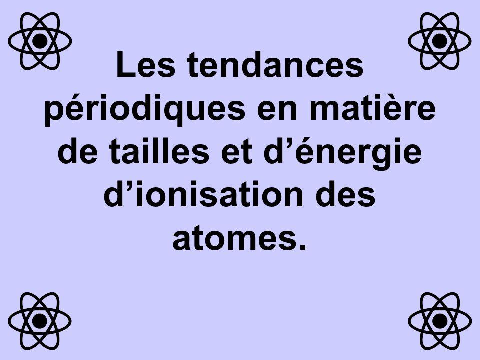 Les tendances périodiques en matière de tailles et d'énergie d'ionisation des atomes.