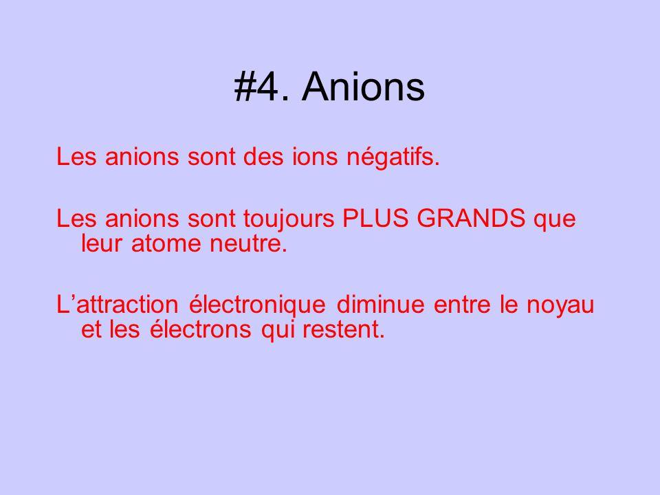 #4. Anions Les anions sont des ions négatifs.