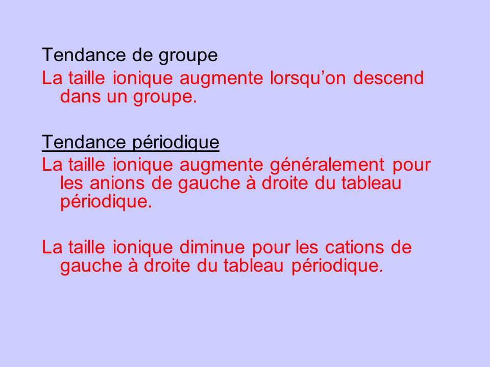Tendance de groupe La taille ionique augmente lorsqu'on descend dans un groupe. Tendance périodique.