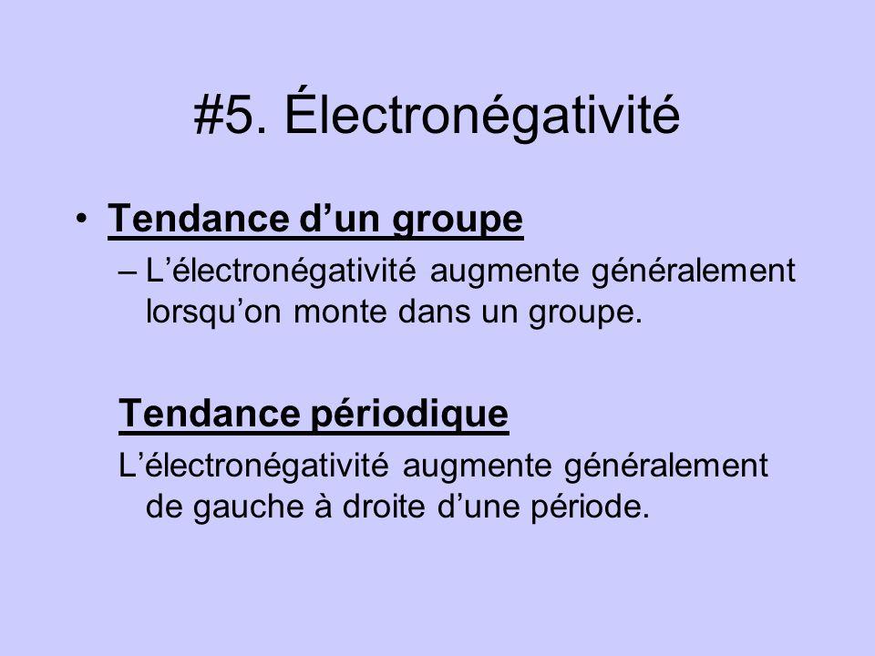 #5. Électronégativité Tendance d'un groupe Tendance périodique