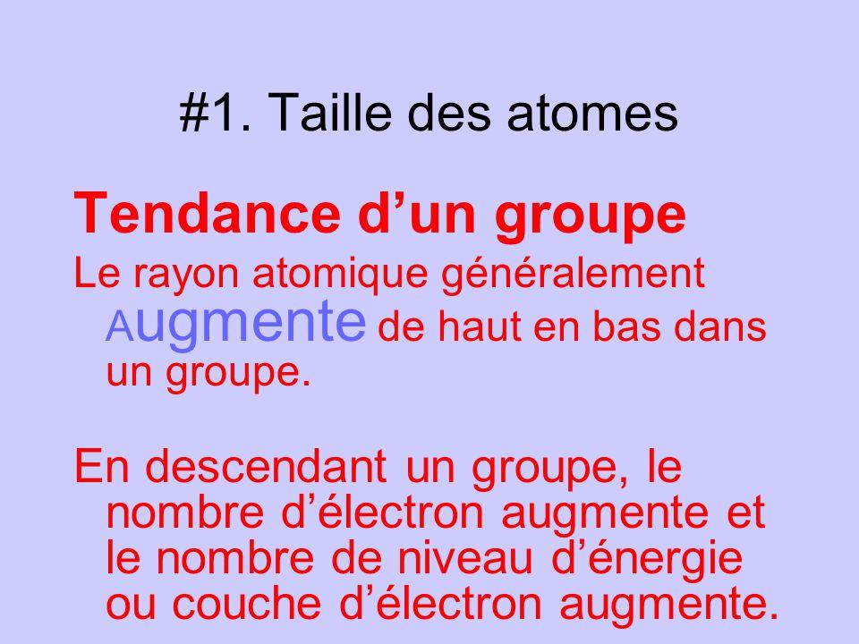 Tendance d'un groupe #1. Taille des atomes