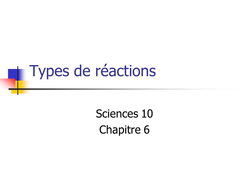 Types de réactions Sciences 10 Chapitre 6