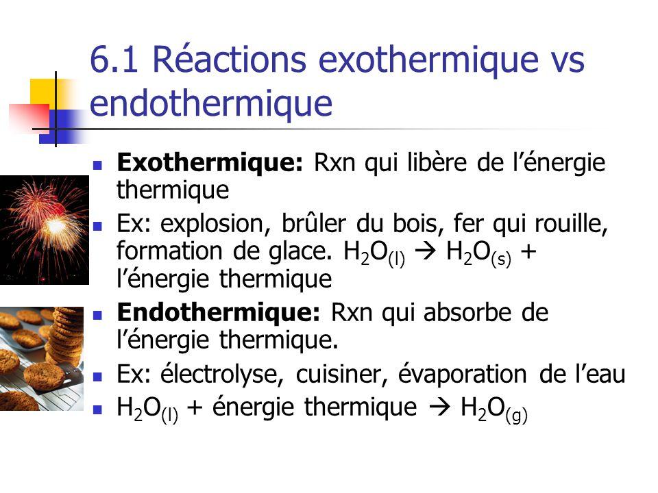 6.1 Réactions exothermique vs endothermique