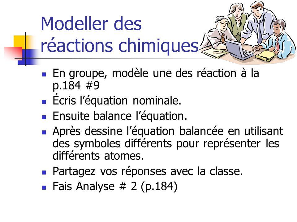 Modeller des réactions chimiques