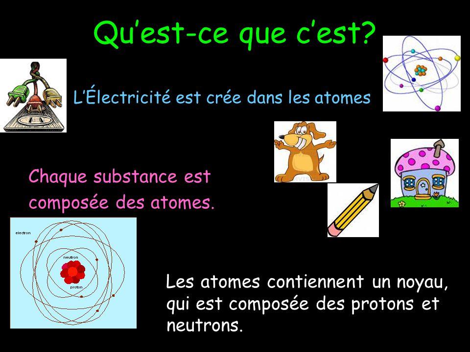 Qu'est-ce que c'est L'Électricité est crée dans les atomes