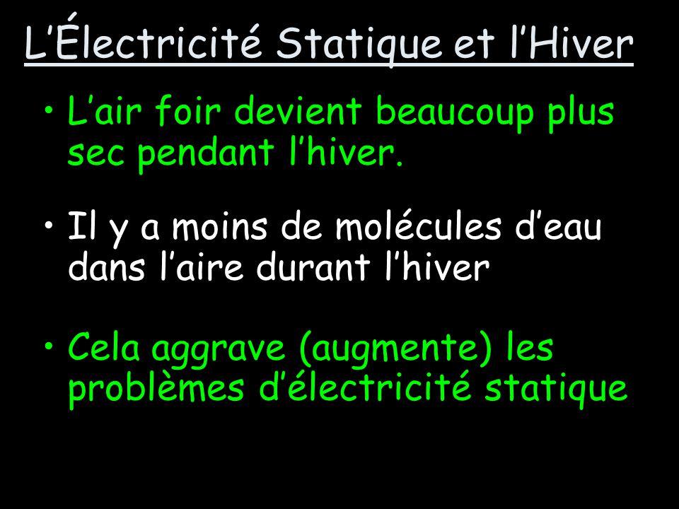 L'Électricité Statique et l'Hiver