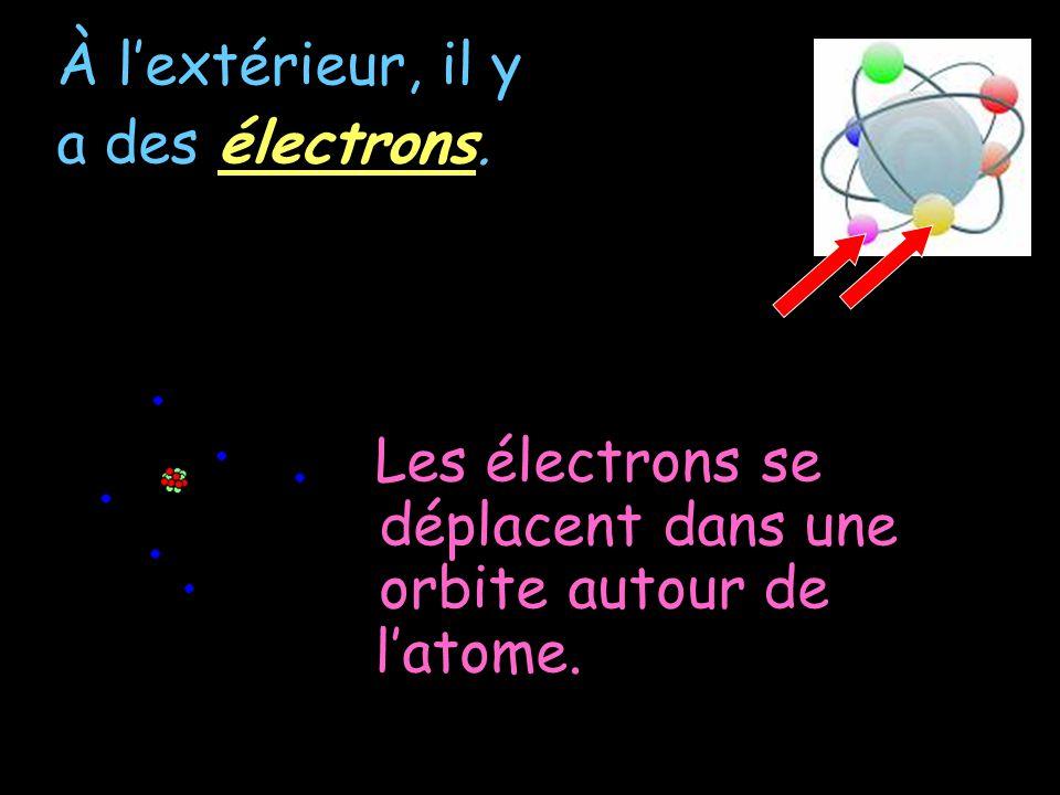 À l'extérieur, il y a des électrons.