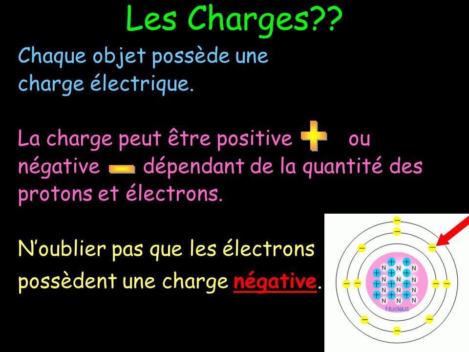 Les Charges + - Chaque objet possède une charge électrique.