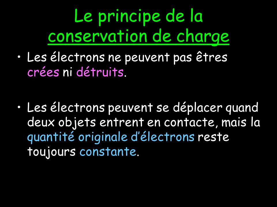 Le principe de la conservation de charge