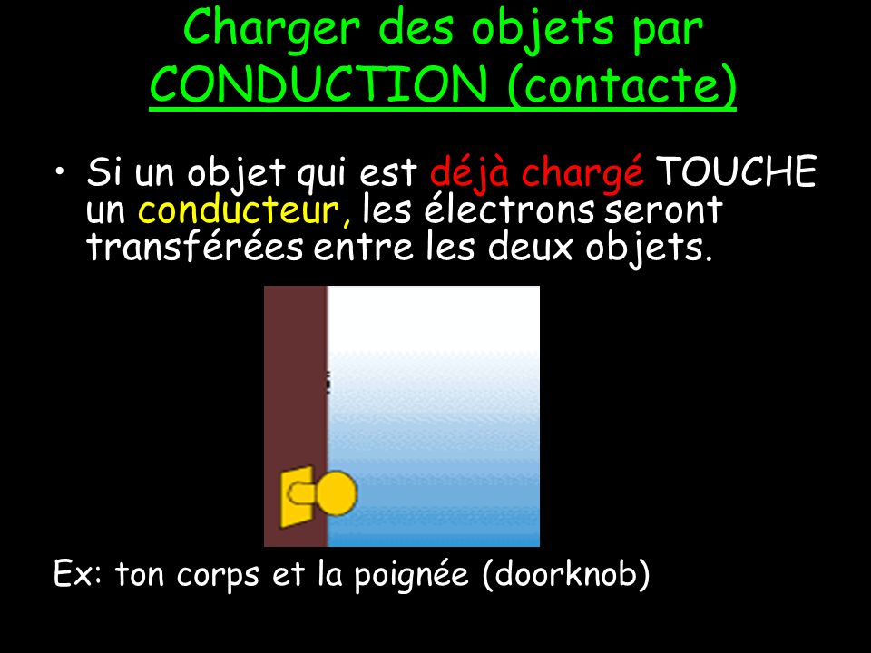 Charger des objets par CONDUCTION (contacte)