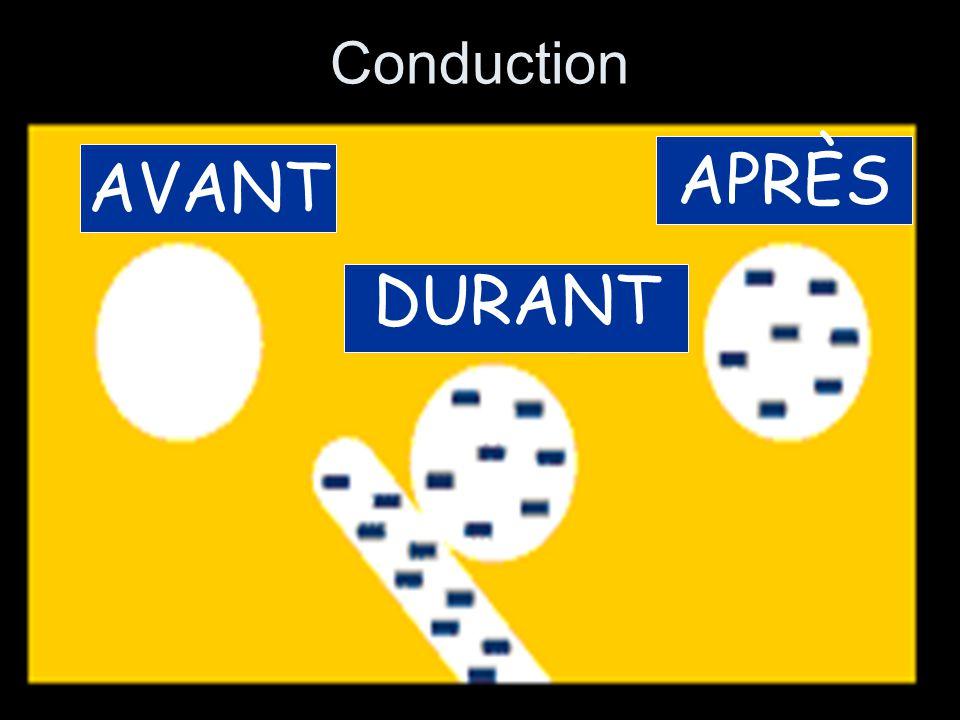 Conduction APRÈS AVANT DURANT