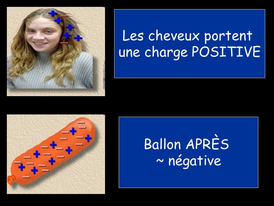 Les cheveux portent une charge POSITIVE Ballon APRÈS ~ négative
