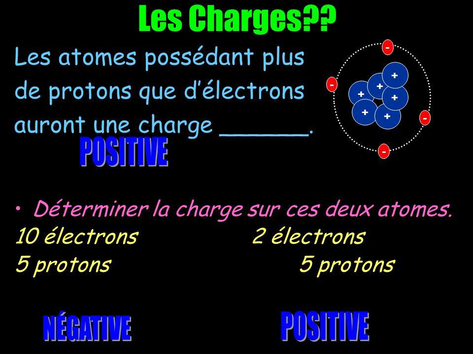 Les Charges Les atomes possédant plus de protons que d'électrons