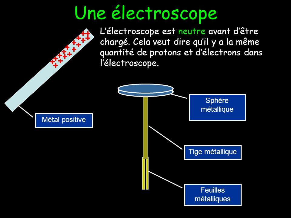 Une électroscope
