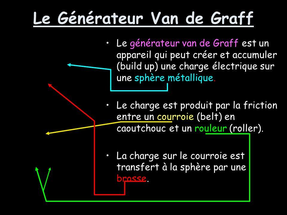 Le Générateur Van de Graff