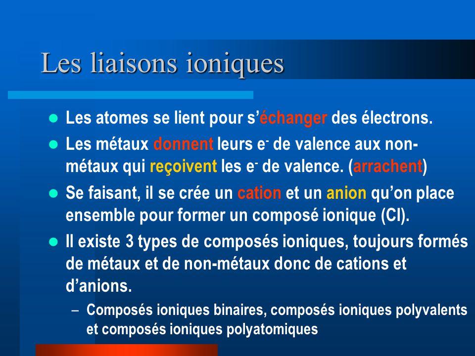 Les liaisons ioniques Les atomes se lient pour s'échanger des électrons.