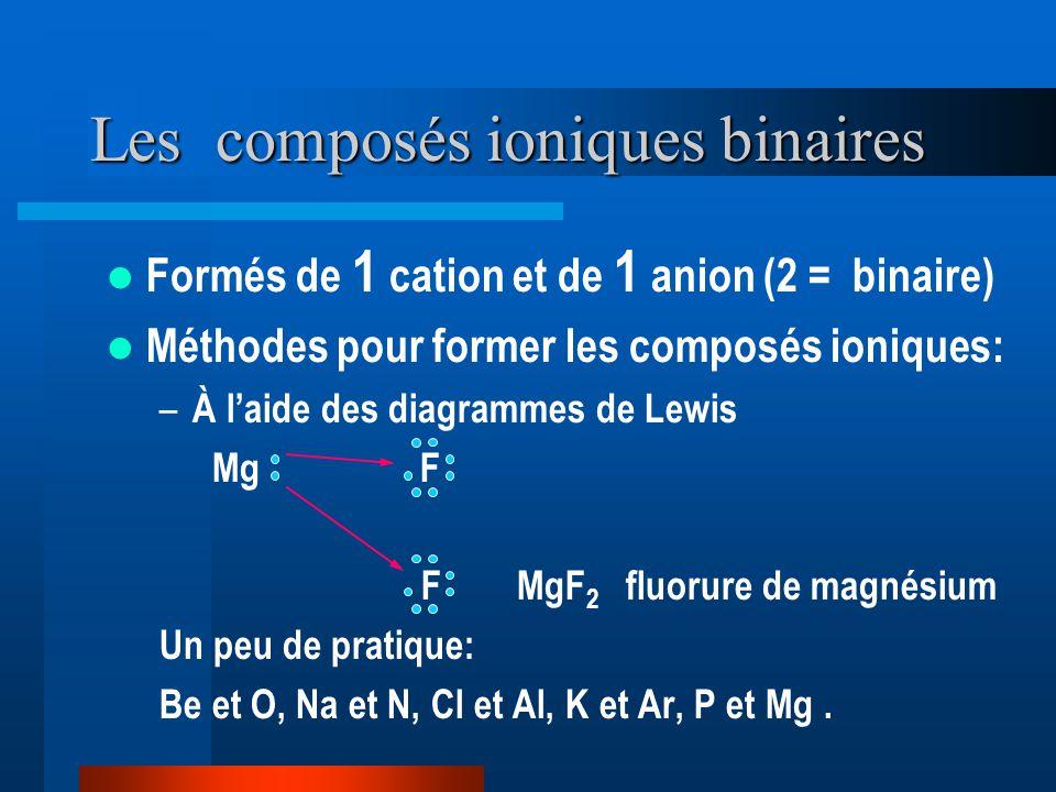 Les composés ioniques binaires