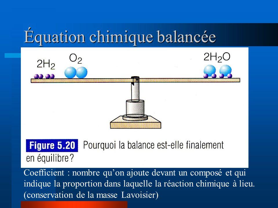 Équation chimique balancée