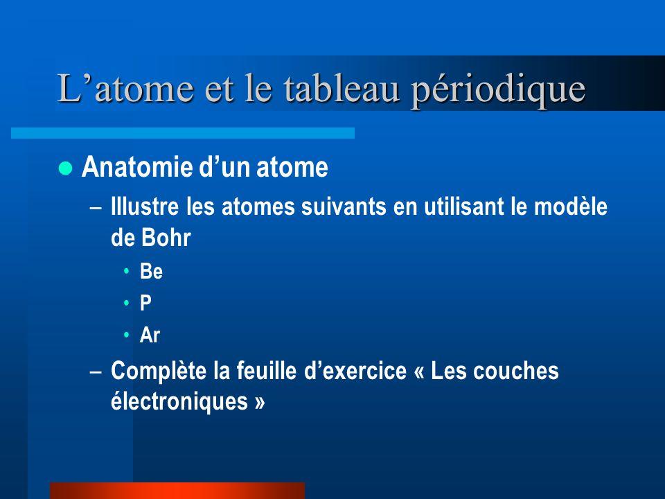 L'atome et le tableau périodique