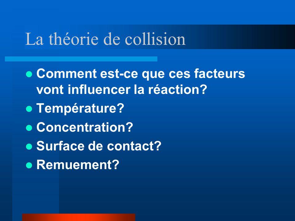 La théorie de collision